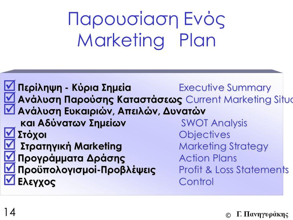  Περίληψη - Κύρια Σημεία Executive Summary  Ανάλυση Παρούσης Καταστάσεως Current Marketing Situation  Ανάλυση Ευκαιριών, Απειλών, Δυνατών και Αδύνατων Σημείων SWOT Analysis και Αδύνατων Σημείων SWOT Analysis  Στόχοι Objectives  Στρατηγική Marketing Marketing Strategy  Προγράμματα Δράσης Action Plans  Προϋπολογισμοί-Προβλέψεις Profit & Loss Statements  Ελεγχος Control 14 Παρουσίαση Ενός Marketing Plan