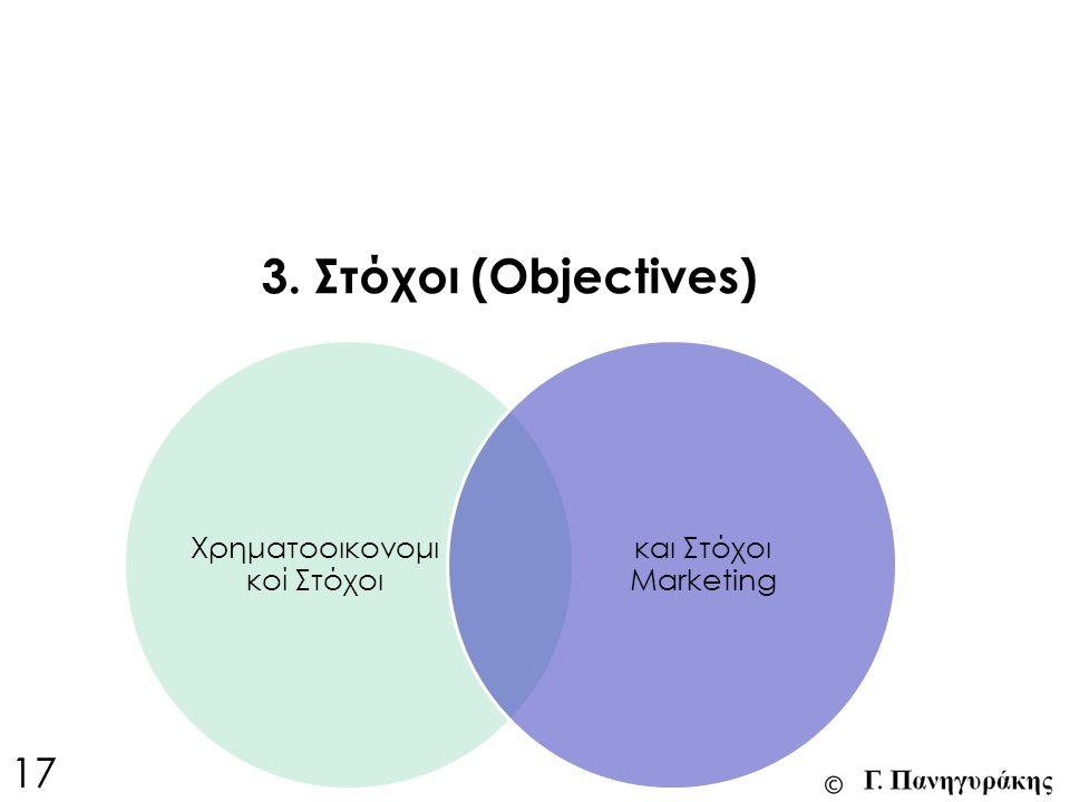 17 3. Στόχοι (Objectives) Χρηματοοικονομι κοί Στόχοι και Στόχοι Marketing