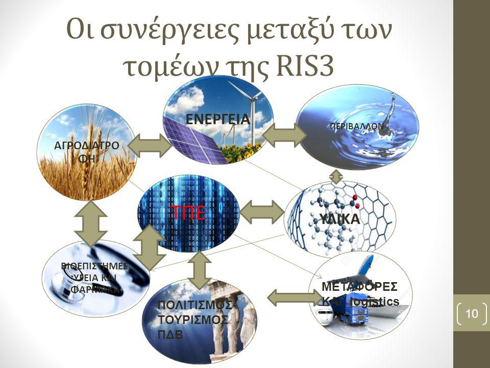 Κρίσιμα ερωτήματα ΕρώτημαΠαράγοντες που λαμβάνονται υπόψη Υπάρχει ένα σαφής προσανατολισμός αγοράς σε παγκόσμιο επίπεδο; Χρονική περίοδος γέα την εμπορευματοποίηση Γεωγραφικό εύρος, εθνικό, ευρωπαϊκό η διεθνές; Υποστηρίζεται ο επιχειρηματίας από τους φορείς της «τετραπλής έλικας»; Άλλες επιχειρήσεις Ερευνητικοί φορείς και φορείς καινοτομίας Δημόσια Διοίκηση Χρήστες Υπάρχει συνδυασμός διαφορετικών τομέων γνώσης ή τεχνολογίας; Μη τεχνολογική Καινοτομία Τεχνολογική καινοτομία Συμβάλλει στην διαφοροποίηση τομέα ή του κλάδου η της περιφέρειας; 11