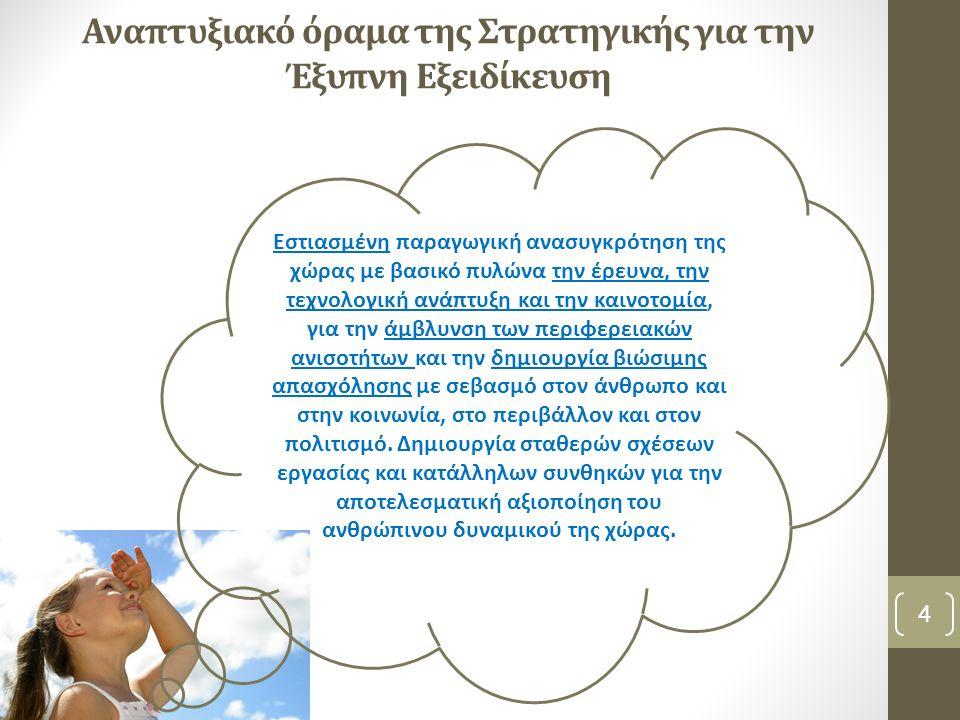 Αναπτυξιακό όραμα της Στρατηγικής για την Έξυπνη Εξειδίκευση 4 Εστιασμένη παραγωγική ανασυγκρότηση της χώρας με βασικό πυλώνα την έρευνα, την τεχνολογ
