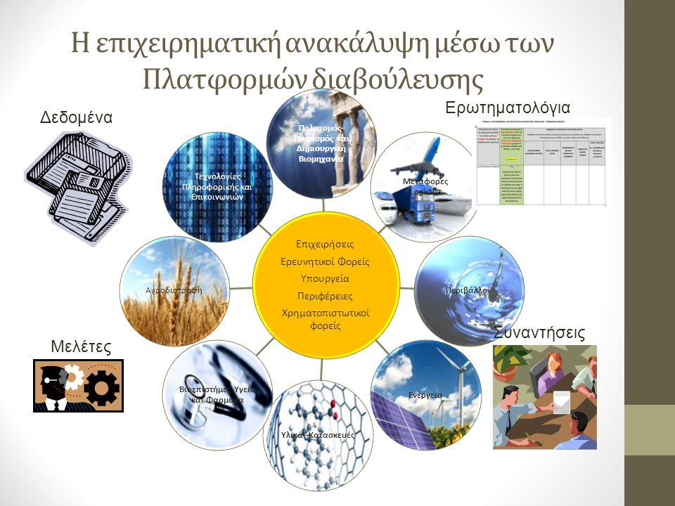 Η επιχειρηματική ανακάλυψη μέσω των Πλατφορμών διαβούλευσης Επιχειρήσεις Ερευνητικοί Φορείς Υπουργεία Περιφέρειες Χρηματοπιστωτικοί φορείς Πολιτισμός- Τουρισμός και Δημιουργική Βιομηχανία Μεταφορες Logistics ΠεριβάλλονΕνέργειαΥλικά -Κατασκευές Βιοεπιστήμες Υγεια και Φαρμακα Αγροδιατροφη Τεχνολογίες Πληροφορικής και Επικοινωνιών Eρωτηματολόγια Συναντήσεις Μελέτες Δεδομένα