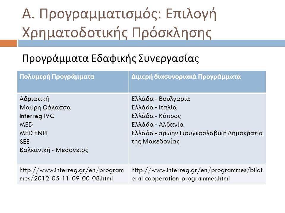 Α. Προγραμματισμός : Επιλογή Χρηματοδοτικής Πρόσκλησης Προγράμματα Εδαφικής Συνεργασίας Πολυμερή ΠρογράμματαΔιμερή διασυνοριακά Προγράμματα Αδριατική