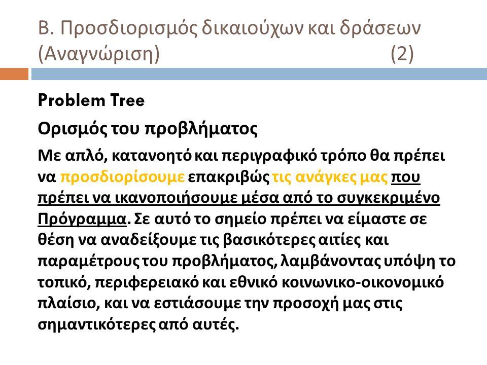 Β. Προσδιορισμός δικαιούχων και δράσεων ( Αναγνώριση ) (2) Problem Tree Ορισμός του προβλήματος Με απλό, κατανοητό και περιγραφικό τρόπο θα πρέπει να