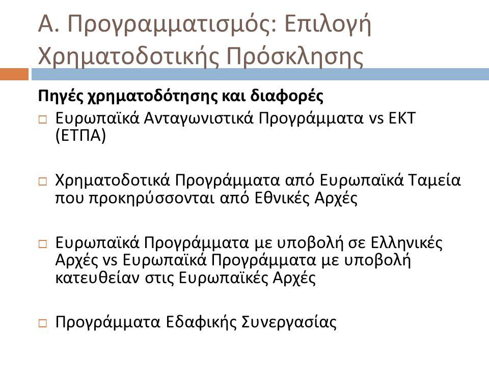 Α. Προγραμματισμός : Επιλογή Χρηματοδοτικής Πρόσκλησης Πηγές χρηματοδότησης και διαφορές  Ευρωπαϊκά Ανταγωνιστικά Προγράμματα vs ΕΚΤ ( ΕΤΠΑ )  Χρημα