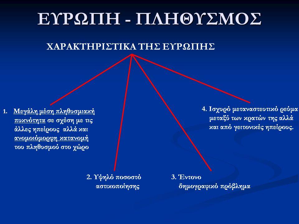 ΧΑΡΑΚΤΗΡΙΣΤΙΚΑ ΤΗΣ ΕΥΡΩΠΗΣ 1.