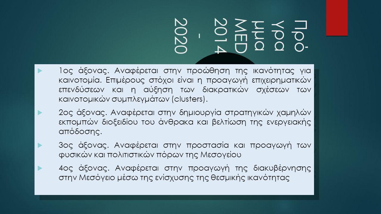  Στυλ υποδείγματος κειμένου Δεύτερου επιπέδου Τρίτου επιπέδου Τέταρτου επιπέδου Πέμπτου επιπέδου Πρό γρα μμα MED 2014 - 2020  1ος άξονας.