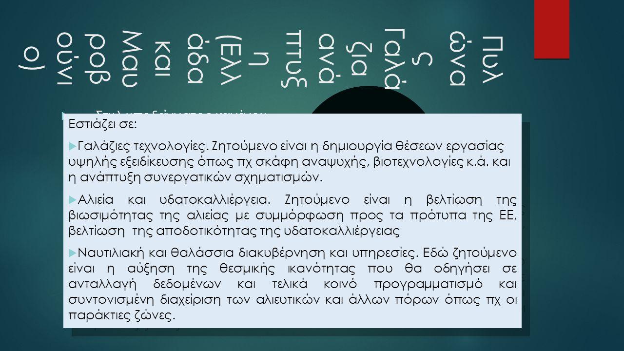  Στυλ υποδείγματος κειμένου Δεύτερου επιπέδου Τρίτου επιπέδου Τέταρτου επιπέδου Πέμπτου επιπέδου Πυλ ώνα ς Γαλά ζια ανά πτυξ η (Ελλ άδα και Μαυ ροβ ούνι ο) Εστιάζει σε:  Γαλάζιες τεχνολογίες.