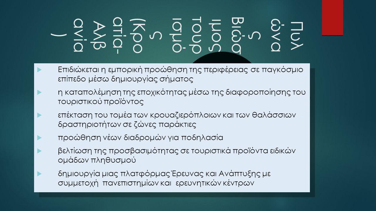  Στυλ υποδείγματος κειμένου Δεύτερου επιπέδου Τρίτου επιπέδου Τέταρτου επιπέδου Πέμπτου επιπέδου Πυλ ώνα ς Βιώσ ιμος τουρ ισμό ς (Κρο ατία- Αλβ ανία )  Επιδιώκεται η εμπορική προώθηση της περιφέρειας σε παγκόσμιο επίπεδο μέσω δημιουργίας σήματος  η καταπολέμηση της εποχικότητας μέσω της διαφοροποίησης του τουριστικού προϊόντος  επέκταση του τομέα των κρουαζιερόπλοιων και των θαλάσσιων δραστηριοτήτων σε ζώνες παράκτιες  προώθηση νέων διαδρομών για ποδηλασία  βελτίωση της προσβασιμότητας σε τουριστικά προϊόντα ειδικών ομάδων πληθυσμού  δημιουργία μιας πλατφόρμας Έρευνας και Ανάπτυξης με συμμετοχή πανεπιστημίων και ερευνητικών κέντρων  Επιδιώκεται η εμπορική προώθηση της περιφέρειας σε παγκόσμιο επίπεδο μέσω δημιουργίας σήματος  η καταπολέμηση της εποχικότητας μέσω της διαφοροποίησης του τουριστικού προϊόντος  επέκταση του τομέα των κρουαζιερόπλοιων και των θαλάσσιων δραστηριοτήτων σε ζώνες παράκτιες  προώθηση νέων διαδρομών για ποδηλασία  βελτίωση της προσβασιμότητας σε τουριστικά προϊόντα ειδικών ομάδων πληθυσμού  δημιουργία μιας πλατφόρμας Έρευνας και Ανάπτυξης με συμμετοχή πανεπιστημίων και ερευνητικών κέντρων