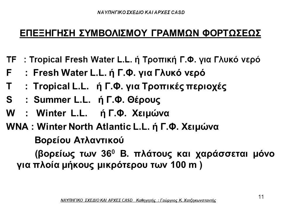 11 ΝΑΥΠΗΓΙΚΟ ΣΧΕΔΙΟ ΚΑΙ ΑΡΧΕΣ CASD ΕΠΕΞΗΓΗΣΗ ΣΥΜΒΟΛΙΣΜΟΥ ΓΡΑΜΜΩΝ ΦΟΡΤΩΣΕΩΣ TF : Tropical Fresh Water L.L.