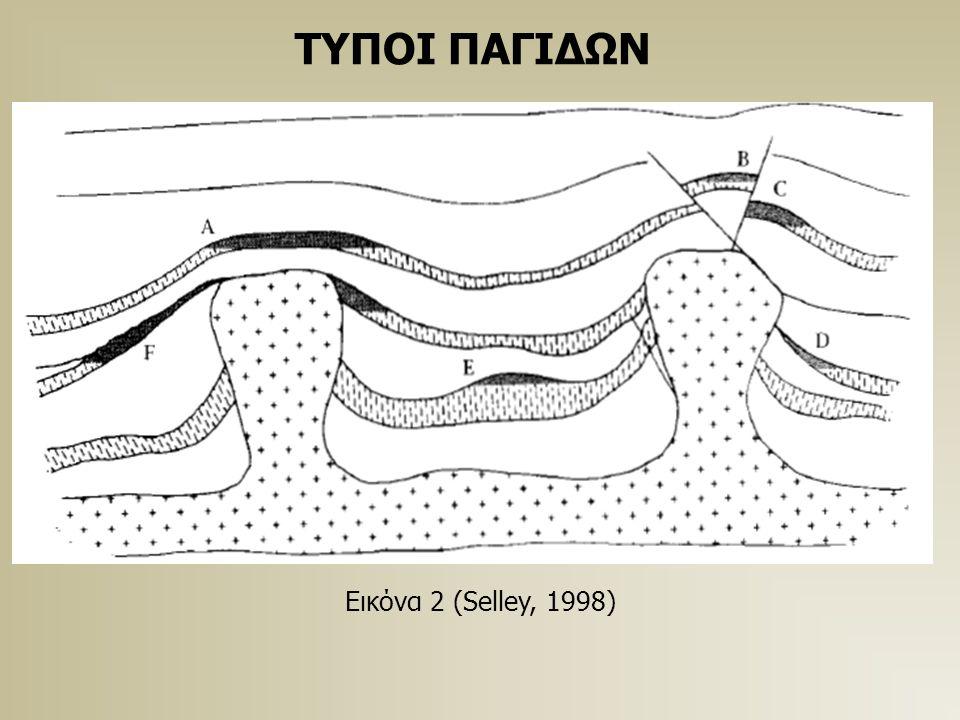 ΤΥΠΟΙ ΠΑΓΙΔΩΝ Εικόνα 2 (Selley, 1998)