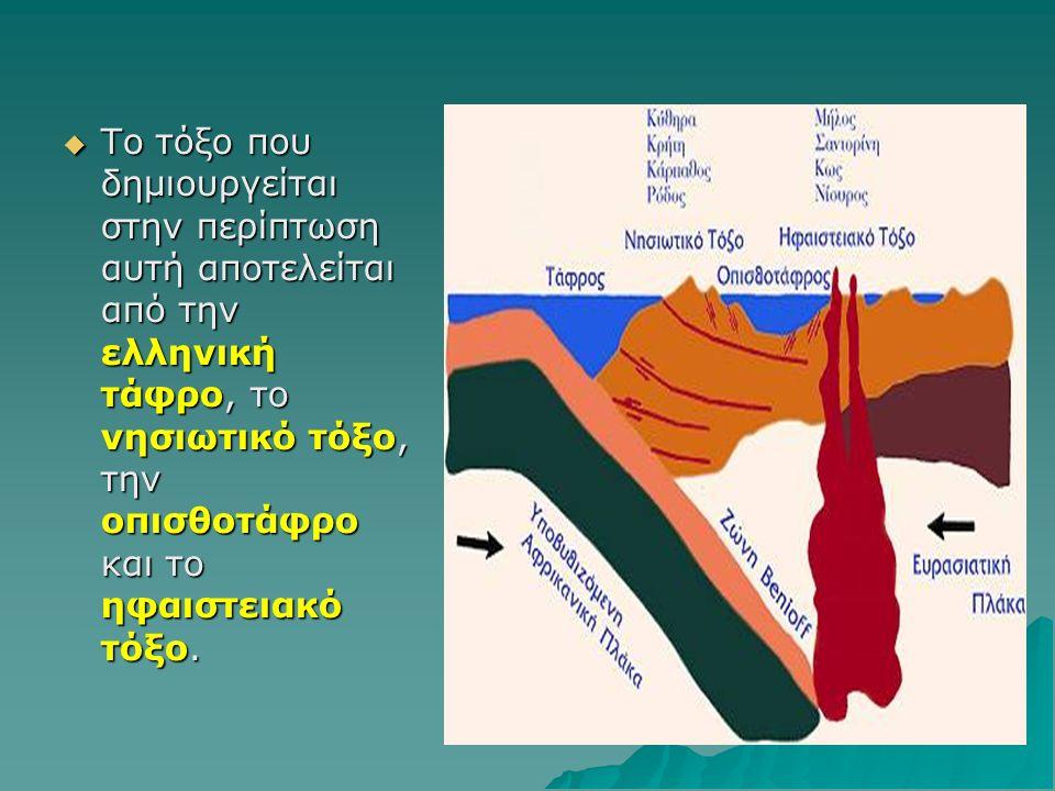 ΤΤΤΤο τόξο που δημιουργείται στην περίπτωση αυτή αποτελείται από την ελληνική τάφρο, το νησιωτικό τόξο, την οπισθοτάφρο και το ηφαιστειακό τόξο.