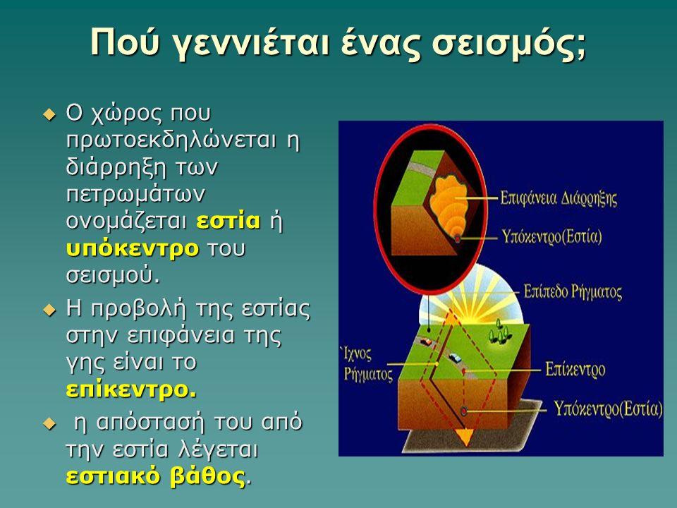 Πού γεννιέται ένας σεισμός; ΟΟΟΟ χώρος που πρωτοεκδηλώνεται η διάρρηξη των πετρωμάτων ονομάζεται εστία ή υπόκεντρο του σεισμού. ΗΗΗΗ προβολή τ