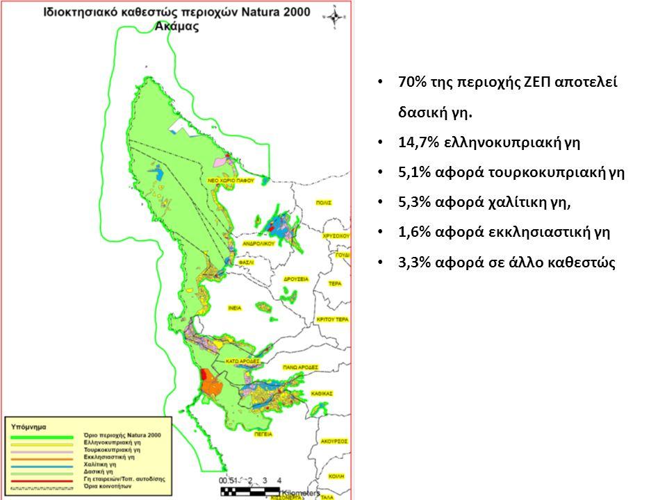 70% της περιοχής ΖΕΠ αποτελεί δασική γη.