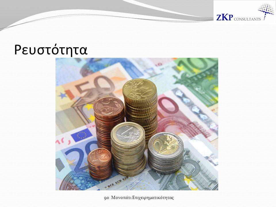 Μορφές Χρηματοδότησης Ιδιωτική Πίστη Επιχειρηματική Πίστη 9ο Μονοπάτι Επιχειρηματικότητας