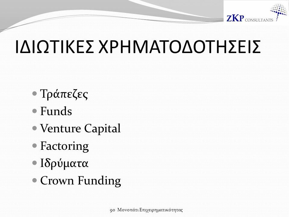 ΙΔΙΩΤΙΚΕΣ ΧΡΗΜΑΤΟΔΟΤΗΣΕΙΣ Τράπεζες Funds Venture Capital Factoring Ιδρύματα Crown Funding 9ο Μονοπάτι Επιχειρηματικότητας