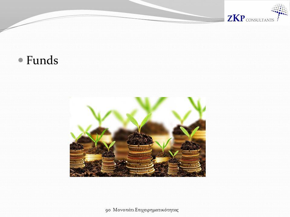 Funds 9ο Μονοπάτι Επιχειρηματικότητας