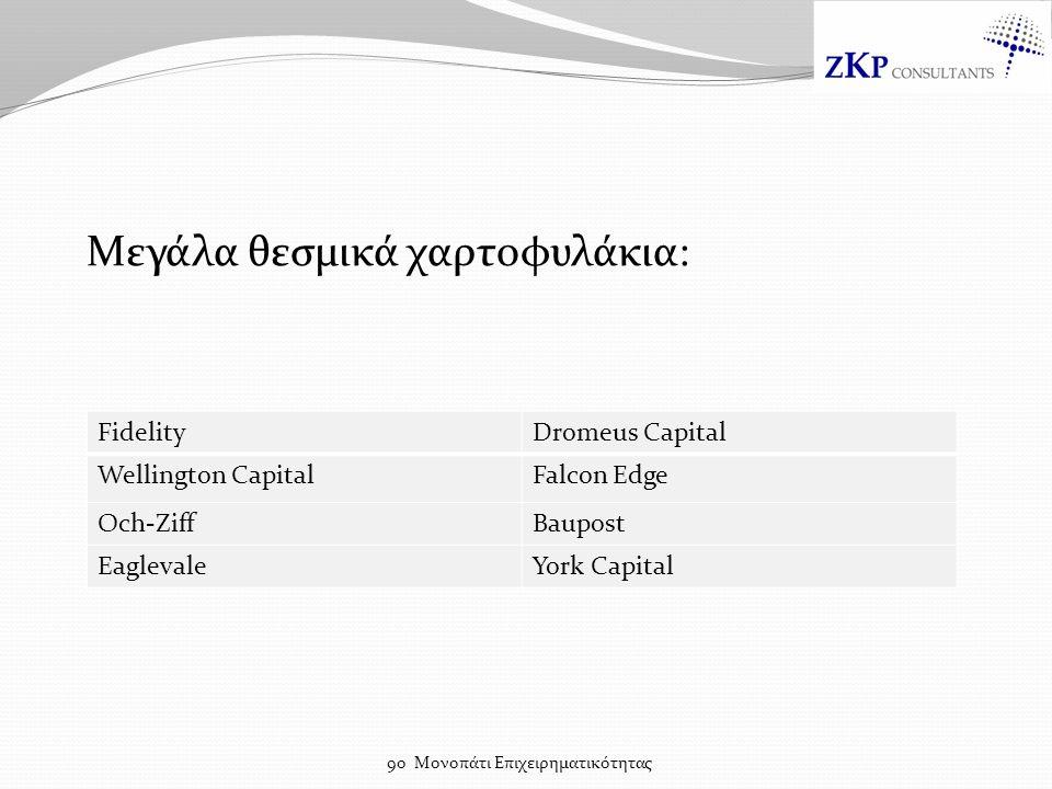 Mεγάλα θεσμικά χαρτοφυλάκια: 9ο Μονοπάτι Επιχειρηματικότητας FidelityDromeus Capital Wellington CapitalFalcon Edge Och-ZiffBaupost EaglevaleYork Capital