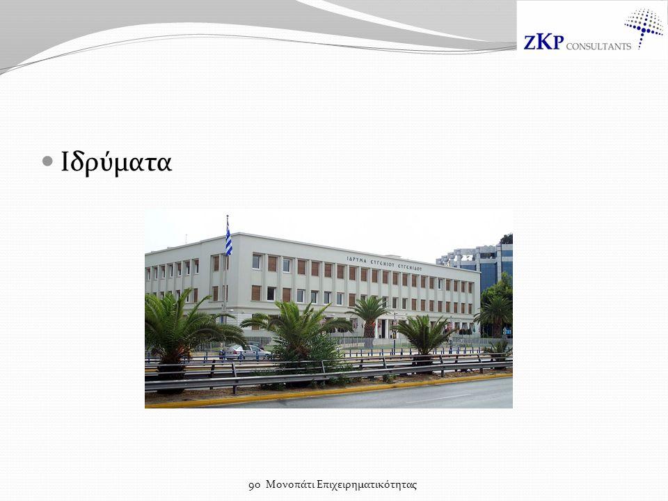 Ιδρύματα 9ο Μονοπάτι Επιχειρηματικότητας