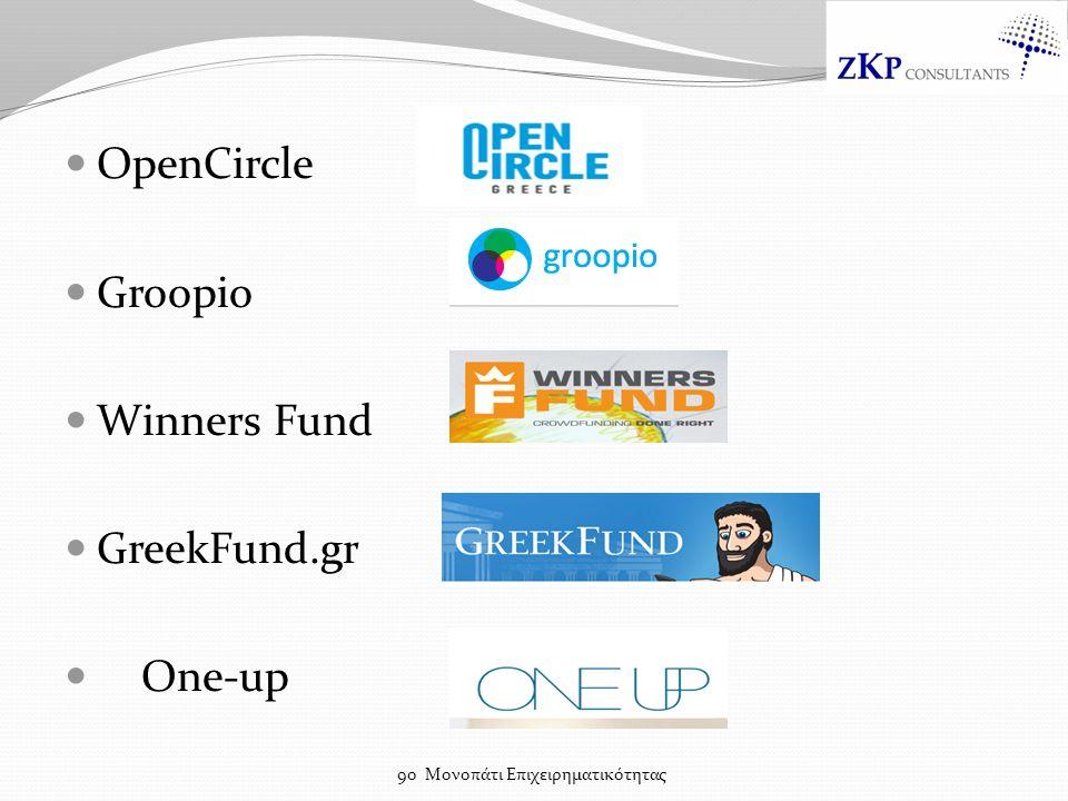 OpenCircle Groopio Winners Fund GreekFund.gr One-up 9ο Μονοπάτι Επιχειρηματικότητας