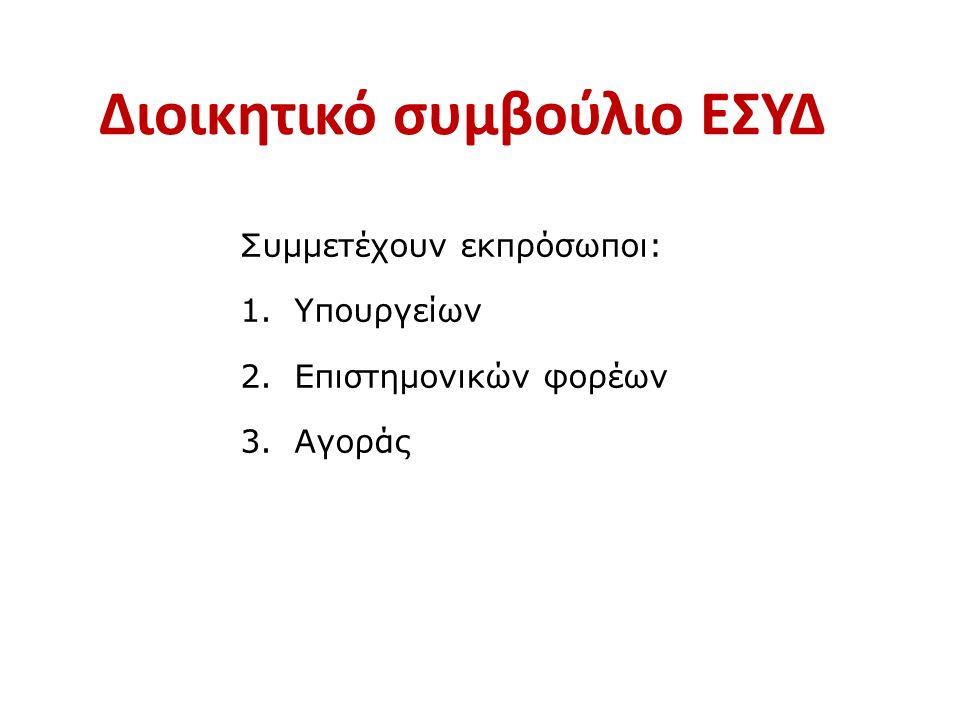 Διοικητικό συμβούλιο ΕΣΥΔ Συμμετέχουν εκπρόσωποι: 1.Υπουργείων 2.Επιστημονικών φορέων 3.Αγοράς