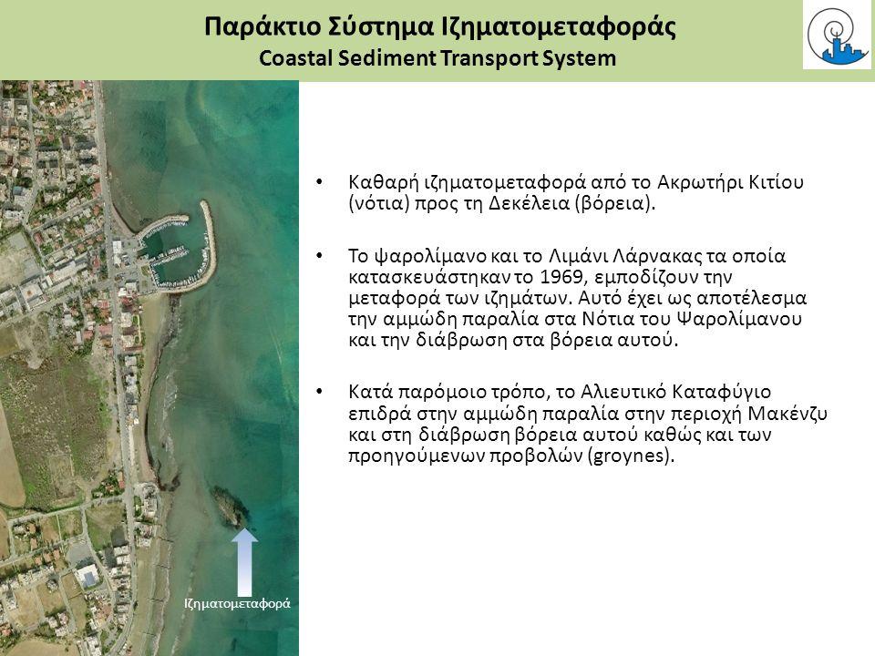Καθαρή ιζηματομεταφορά από το Ακρωτήρι Κιτίου (νότια) προς τη Δεκέλεια (βόρεια). Το ψαρολίμανο και το Λιμάνι Λάρνακας τα οποία κατασκευάστηκαν το 1969