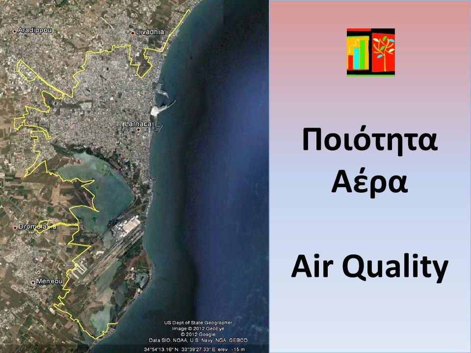 Ποιότητα Αέρα Air Quality