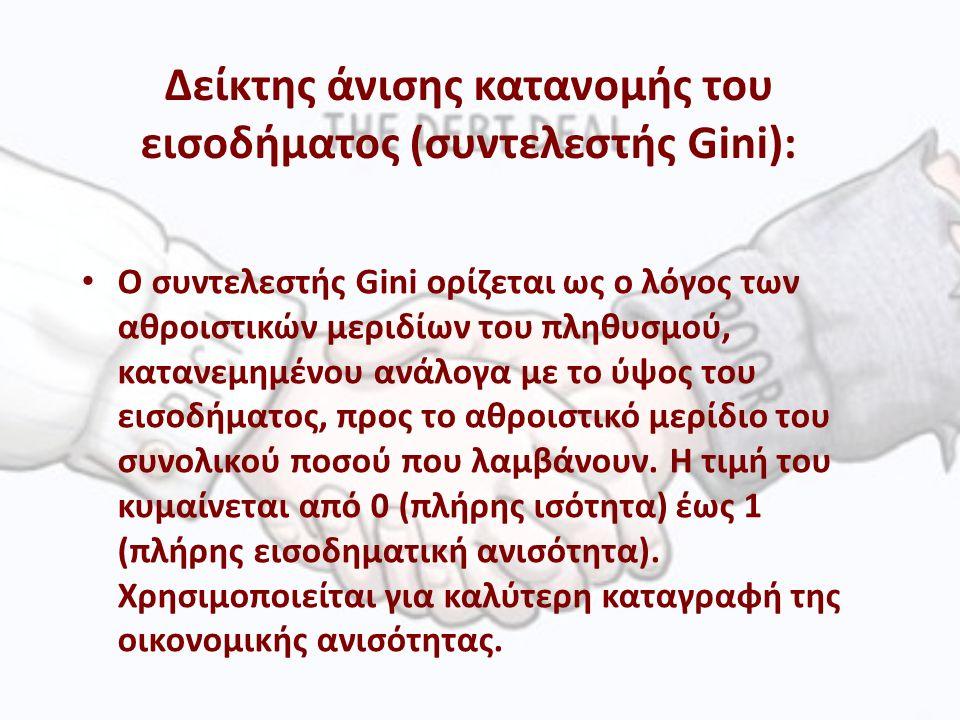 Δείκτης άνισης κατανομής του εισοδήματος (συντελεστής Gini): Ο συντελεστής Gini ορίζεται ως ο λόγος των αθροιστικών μεριδίων του πληθυσμού, κατανεμημένου ανάλογα με το ύψος του εισοδήματος, προς το αθροιστικό μερίδιο του συνολικού ποσού που λαμβάνουν.