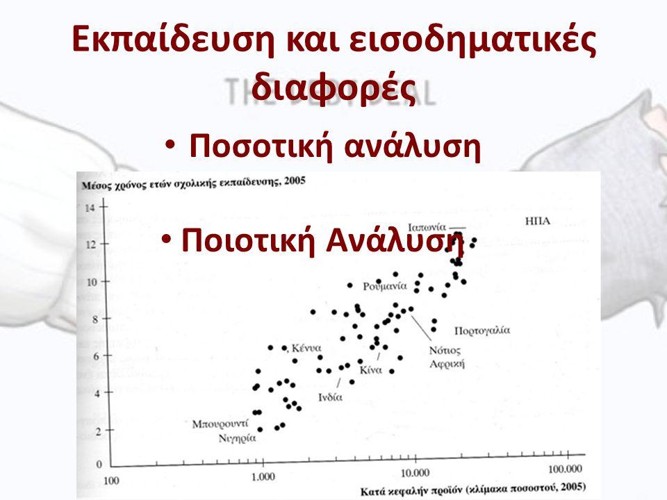 Εκπαίδευση και εισοδηματικές διαφορές Ποσοτική ανάλυση Ποιοτική Ανάλυση