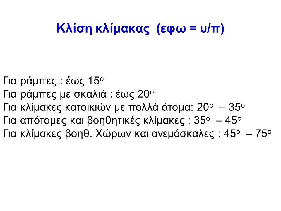 Κλίση κλίμακας (εφω = υ/π) Για ράμπες : έως 15 ο Για ράμπες με σκαλιά : έως 20 ο Για κλίμακες κατοικιών με πολλά άτομα: 20 ο – 35 ο Για απότομες και β