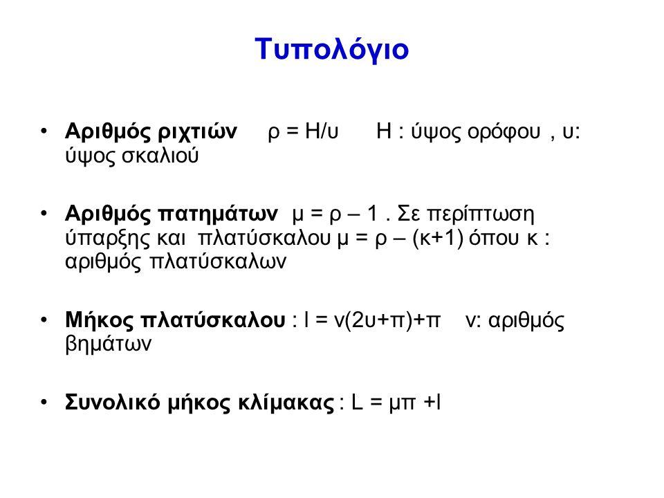 Τυπολόγιο Αριθμός ριχτιών ρ = Η/υ Η : ύψος ορόφου, υ: ύψος σκαλιού Αριθμός πατημάτων μ = ρ – 1. Σε περίπτωση ύπαρξης και πλατύσκαλου μ = ρ – (κ+1) όπο