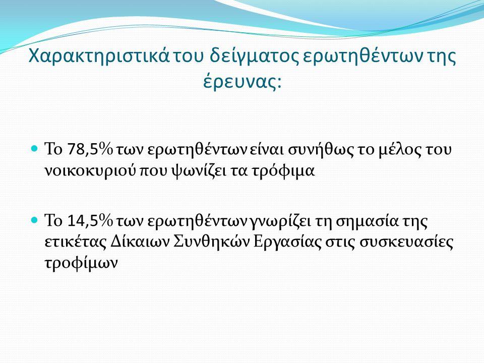 Χαρακτηριστικά του δείγματος ερωτηθέντων της έρευνας: Με μπλέ χρώμα εμφανίζεται το ποσοστό των ερωτηθέντων που είναι διατεθημένοι να πληρώσουν απο 20 μέχρι 120 λεπτά του ευρώ για να αποκτήσουν ενα κεσεδάκι φράουλες με ετικέτα Δίκαιων Συνθηκών Εργασίας.