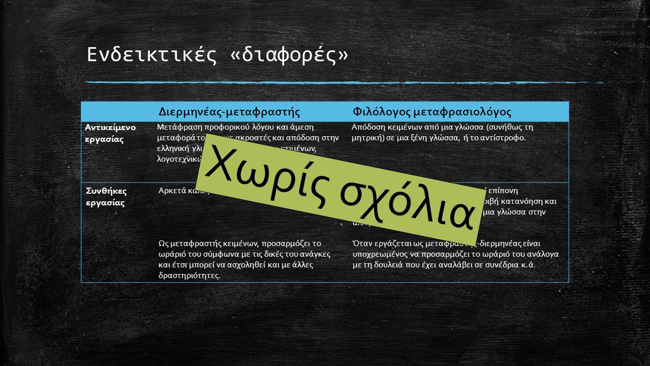 Ενδεικτικές «διαφορές» Διερμηνέας-μεταφραστήςΦιλόλογος μεταφρασιολόγος Αντικείμενο εργασίας Μετάφραση προφορικού λόγου και άμεση μεταφορά του στους ακροατές και απόδοση στην ελληνική γλώσσα πάσης φύσεως κειμένων, λογοτεχνικών, επιστημονικών κλπ.