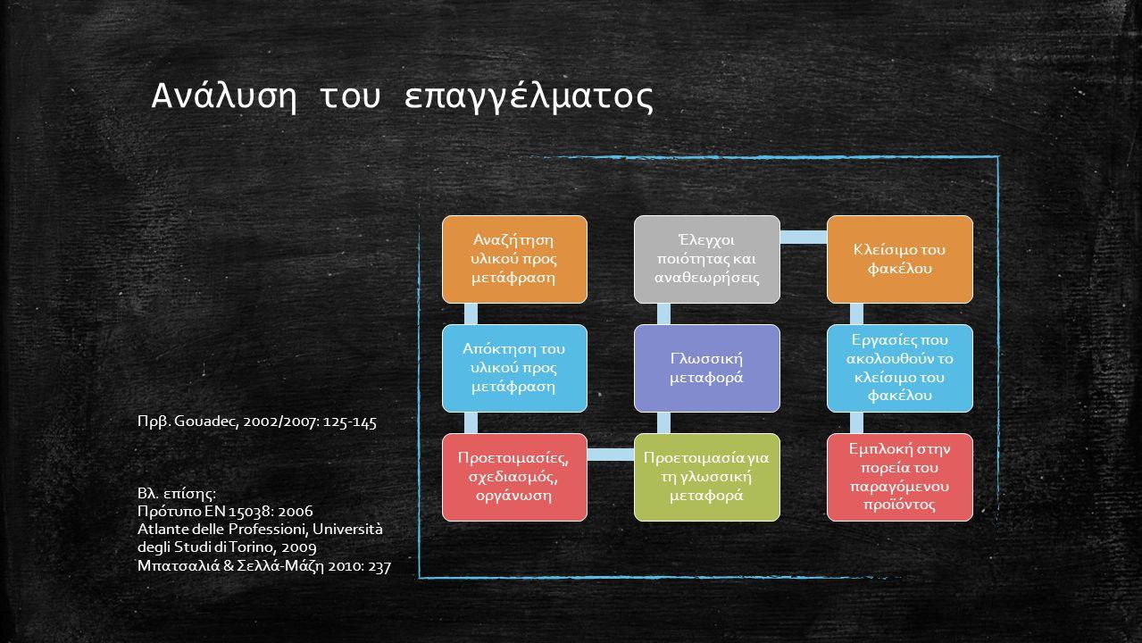 Ανάλυση του επαγγέλματος Αναζήτηση υλικού προς μετάφραση Απόκτηση του υλικού προς μετάφραση Προετοιμασίες, σχεδιασμός, οργάνωση Προετοιμασία για τη γλωσσική μεταφορά Γλωσσική μεταφορά Έλεγχοι ποιότητας και αναθεωρήσεις Κλείσιμο του φακέλου Εργασίες που ακολουθούν το κλείσιμο του φακέλου Εμπλοκή στην πορεία του παραγόμενου προϊόντος Πρβ.