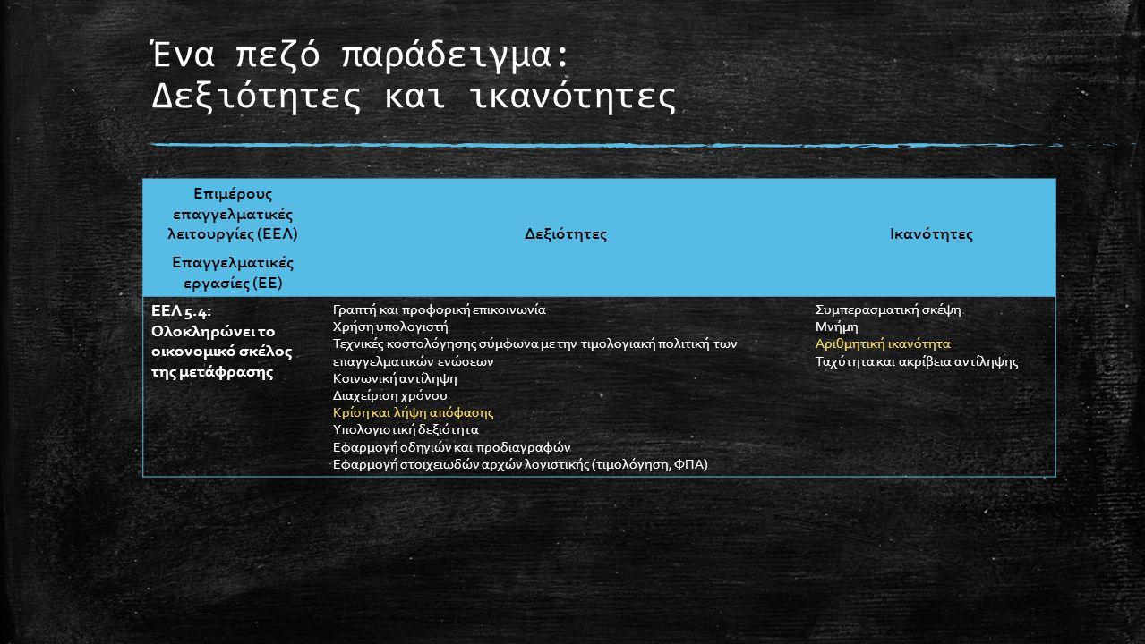 Ένα πεζό παράδειγμα: Δεξιότητες και ικανότητες Επιμέρους επαγγελματικές λειτουργίες (ΕΕΛ) Επαγγελματικές εργασίες (ΕΕ) ΔεξιότητεςΙκανότητες ΕΕΛ 5.4: Ολοκληρώνει το οικονομικό σκέλος της μετάφρασης Γραπτή και προφορική επικοινωνία Χρήση υπολογιστή Τεχνικές κοστολόγησης σύμφωνα με την τιμολογιακή πολιτική των επαγγελματικών ενώσεων Κοινωνική αντίληψη Διαχείριση χρόνου Κρίση και λήψη απόφασης Υπολογιστική δεξιότητα Εφαρμογή οδηγιών και προδιαγραφών Εφαρμογή στοιχειωδών αρχών λογιστικής (τιμολόγηση, ΦΠΑ) Συμπερασματική σκέψη Μνήμη Αριθμητική ικανότητα Ταχύτητα και ακρίβεια αντίληψης