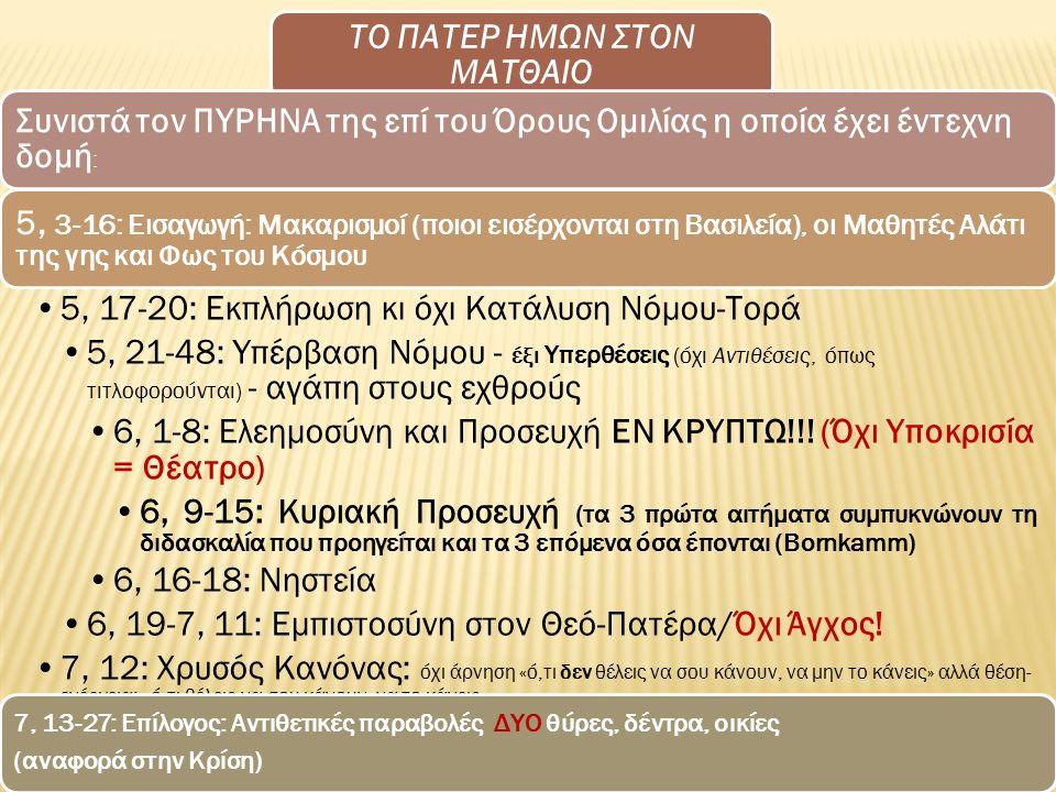 ΤΟ ΠΑΤΕΡ ΗΜΩΝ ΣΤΟΝ ΜΑΤΘΑΙΟ Συνιστά τον ΠΥΡΗΝΑ της επί του Όρους Ομιλίας η οποία έχει έντεχνη δομή : 5, 3-16: Εισαγωγή: Μακαρισμοί (ποιοι εισέρχονται στη Βασιλεία), οι Μαθητές Αλάτι της γης και Φως του Κόσμου 5, 17-20: Εκπλήρωση κι όχι Κατάλυση Νόμου-Τορά 5, 21-48: Υπέρβαση Νόμου - έξι Υπερθέσεις (όχι Αντιθέσεις, όπως τιτλοφορούνται) - αγάπη στους εχθρούς 6, 1-8: Ελεημοσύνη και Προσευχή ΕΝ ΚΡΥΠΤΩ!!.
