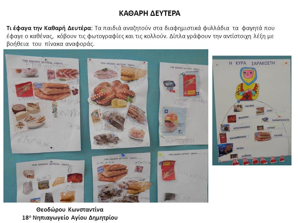 Τι έφαγα την Καθαρή Δευτέρα: Τα παιδιά αναζητούν στα διαφημιστικά φυλλάδια τα φαγητά που έφαγε ο καθένας, κόβουν τις φωτογραφίες και τις κολλούν. Δίπλ