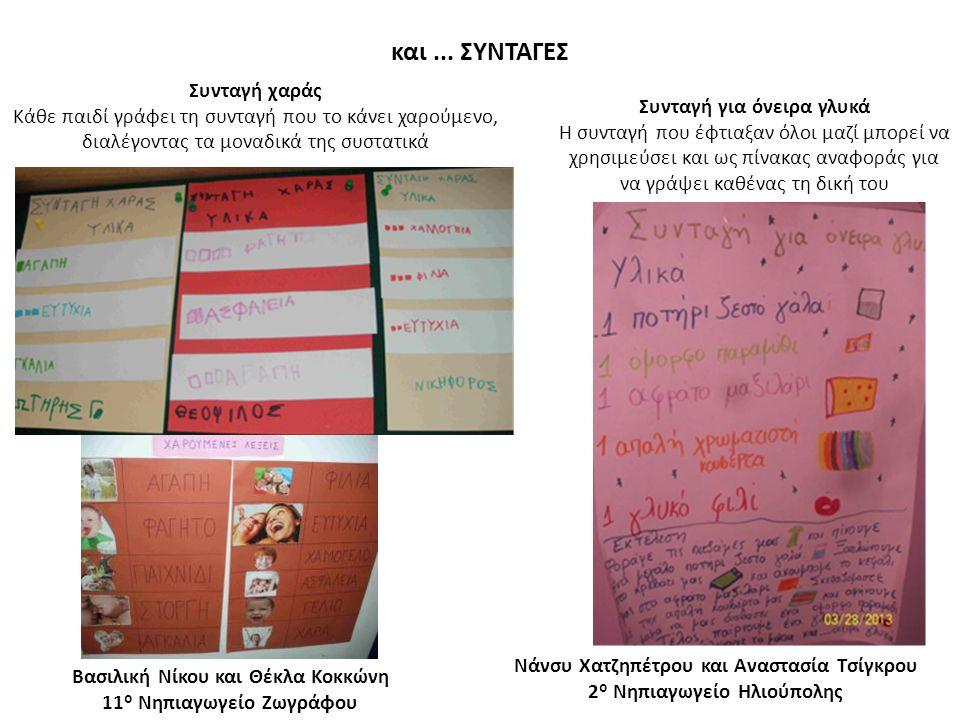 Βασιλική Νίκου και Θέκλα Κοκκώνη 11 ο Νηπιαγωγείο Ζωγράφου Συνταγή χαράς Κάθε παιδί γράφει τη συνταγή που το κάνει χαρούμενο, διαλέγοντας τα μοναδικά