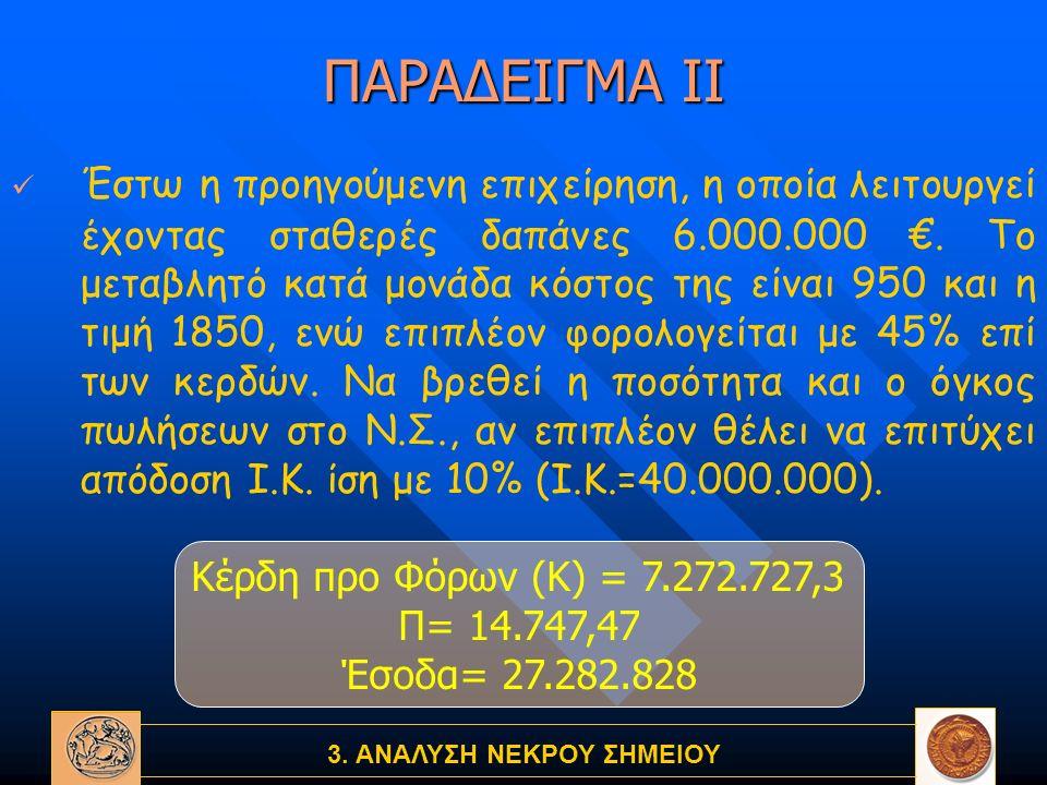 3. ΑΝΑΛΥΣΗ ΝΕΚΡΟΥ ΣΗΜΕΙΟΥ Έστω η προηγούμενη επιχείρηση, η οποία λειτουργεί έχοντας σταθερές δαπάνες 6.000.000 €. Το μεταβλητό κατά μονάδα κόστος της
