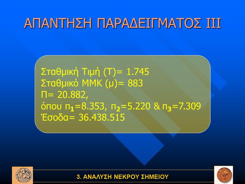 3. ΑΝΑΛΥΣΗ ΝΕΚΡΟΥ ΣΗΜΕΙΟΥ ΑΠΑΝΤΗΣΗ ΠΑΡΑΔΕΙΓΜΑΤΟΣ ΙΙΙ Σταθμική Τιμή (Τ)= 1.745 Σταθμικό ΜΜΚ (μ)= 883 Π= 20.882, όπου π 1 =8.353, π 2 =5.220 & π 3 =7.30