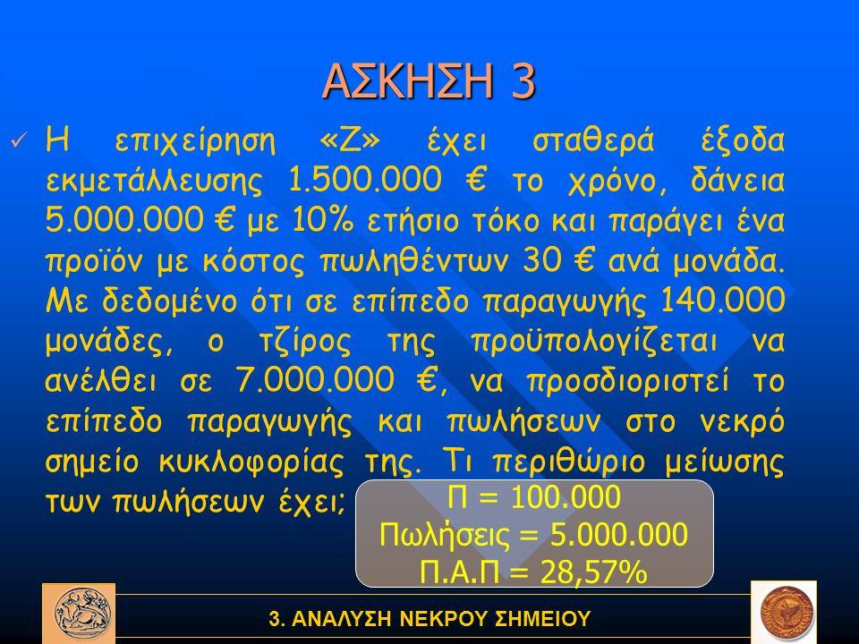 3. ΑΝΑΛΥΣΗ ΝΕΚΡΟΥ ΣΗΜΕΙΟΥ ΑΣΚΗΣΗ 3 Η επιχείρηση «Ζ» έχει σταθερά έξοδα εκμετάλλευσης 1.500.000 € το χρόνο, δάνεια 5.000.000 € με 10% ετήσιο τόκο και π