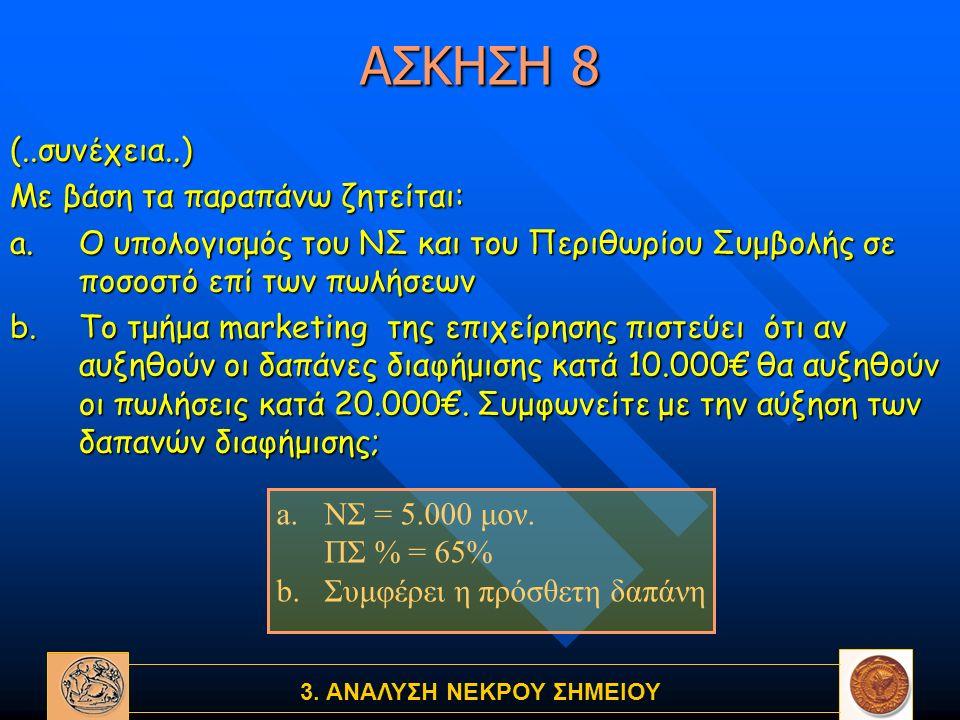 3. ΑΝΑΛΥΣΗ ΝΕΚΡΟΥ ΣΗΜΕΙΟΥ ΑΣΚΗΣΗ 8 (..συνέχεια..) Με βάση τα παραπάνω ζητείται: a.Ο υπολογισμός του ΝΣ και του Περιθωρίου Συμβολής σε ποσοστό επί των