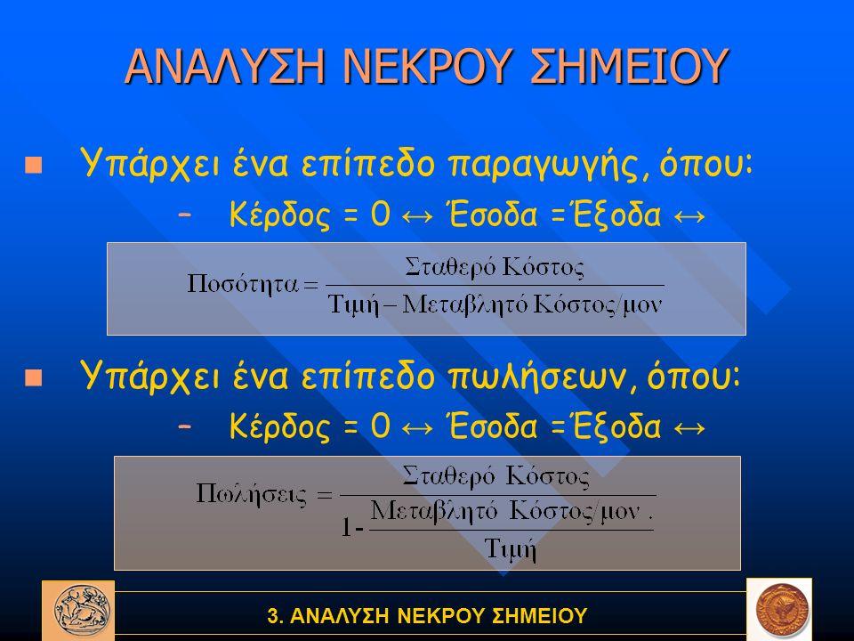 3. ΑΝΑΛΥΣΗ ΝΕΚΡΟΥ ΣΗΜΕΙΟΥ Υπάρχει ένα επίπεδο παραγωγής, όπου: – –Κέρδος = 0 ↔ Έσοδα =Έξοδα ↔ Υπάρχει ένα επίπεδο πωλήσεων, όπου: – –Κέρδος = 0 ↔ Έσοδ