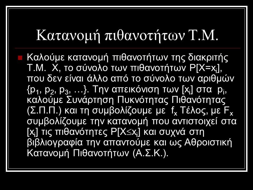 Παράδειγμα ΑΣΚ Για δυο διαδοχικές ρίψεις ενός νομίσματος, ο δειγματοχώρος διαμορφώνεται ως εξής Ω={ΚΚ, ΚΓ, ΓΚ, ΓΓ} Έστω για κάθε ω  Ω, Χ(ω) δίνεται με το πλήθος των όψεων «κεφάλι» που έχουν εμφανιστεί, σύμφωνα με τον πίνακα ΩΚΚΚΓΓΚΓΓ Χ(ω)2110 Οι αντίστοιχες πιθανότητες είναι P i, i=0,1,2 Η συνάρτηση κατανομής είναι και παριστάνεται P(X=0)=1/4, P(X=1)=1/2, P(X=2)=1/4 H Α.Σ.Κ.