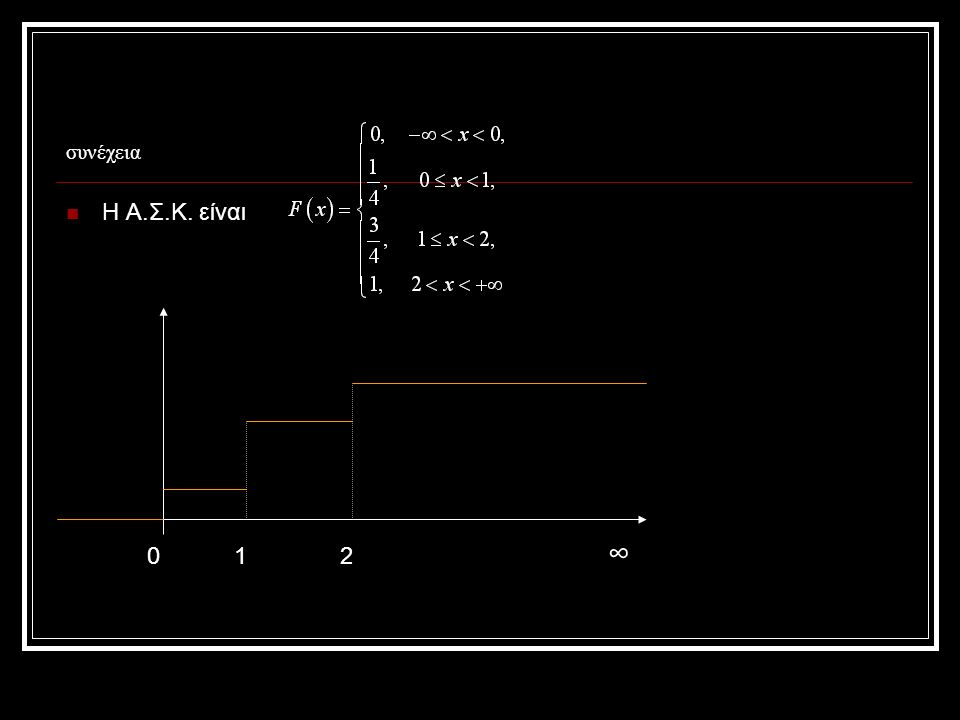 συνέχεια H Α.Σ.Κ. είναι 0 1 2 ∞