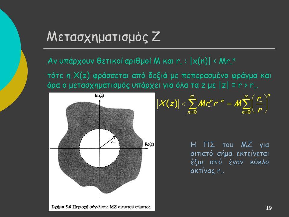 19 Αν υπάρχουν θετικοί αριθμοί Μ και r - : |x(n)| < Mr - n τότε η Χ(z) φράσσεται από δεξιά με πεπερασμένο φράγμα και άρα ο μετασχηματισμός υπάρχει για όλα τα z με |z| = r > r -.