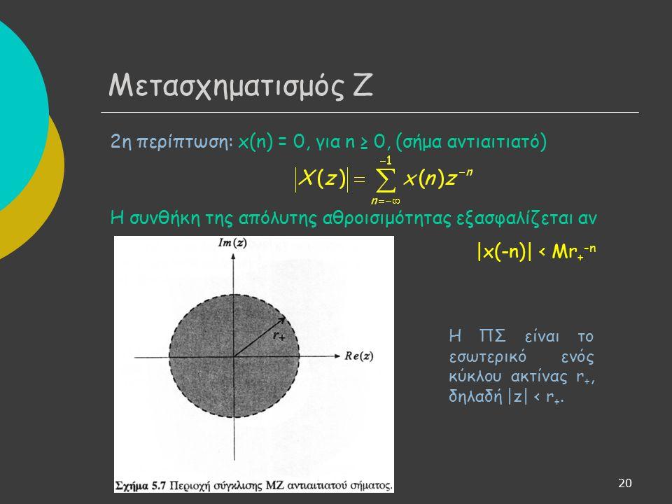 20 2η περίπτωση: x(n) = 0, για n ≥ 0, (σήμα αντιαιτιατό) Η συνθήκη της απόλυτης αθροισιμότητας εξασφαλίζεται αν |x(-n)| < Mr + -n Μετασχηματισμός Ζ Η ΠΣ είναι το εσωτερικό ενός κύκλου ακτίνας r +, δηλαδή |z| < r +.