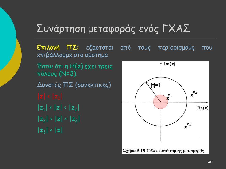 40 Συνάρτηση μεταφοράς ενός ΓΧΑΣ Επιλογή ΠΣ: εξαρτάται από τους περιορισμούς που επιβάλλουμε στο σύστημα Έστω ότι η Η(z) έχει τρεις πόλους (Ν=3).