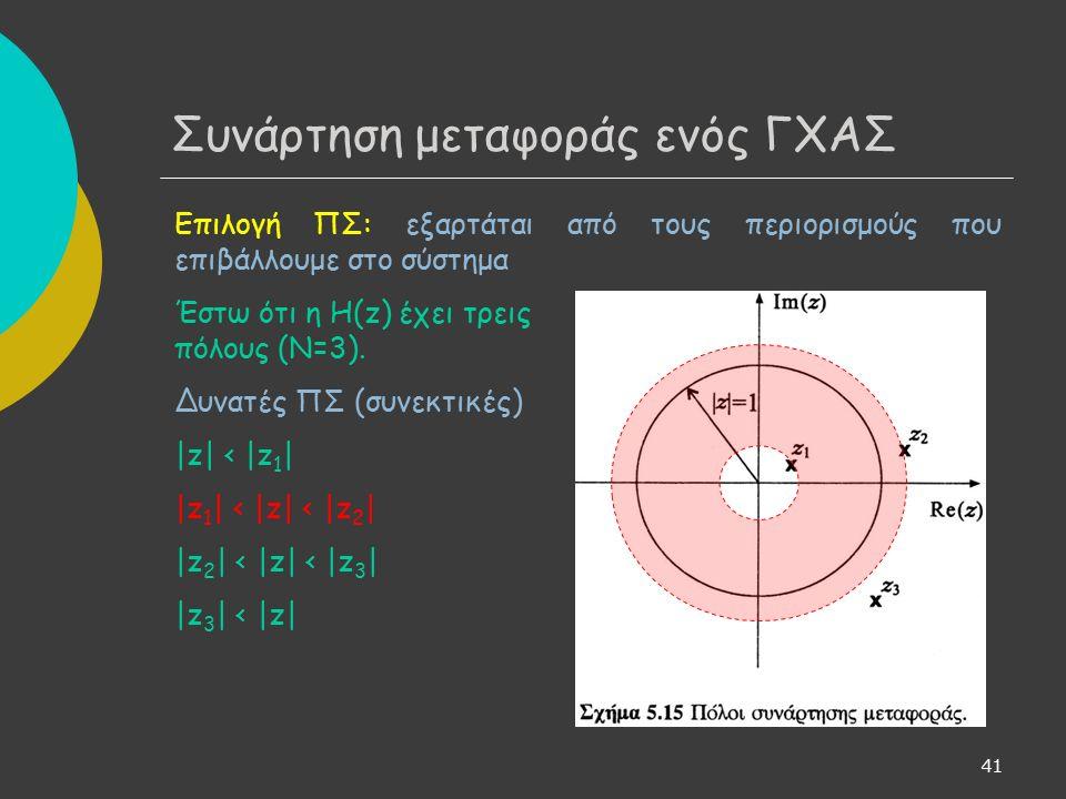 41 Συνάρτηση μεταφοράς ενός ΓΧΑΣ Επιλογή ΠΣ: εξαρτάται από τους περιορισμούς που επιβάλλουμε στο σύστημα Έστω ότι η Η(z) έχει τρεις πόλους (Ν=3).