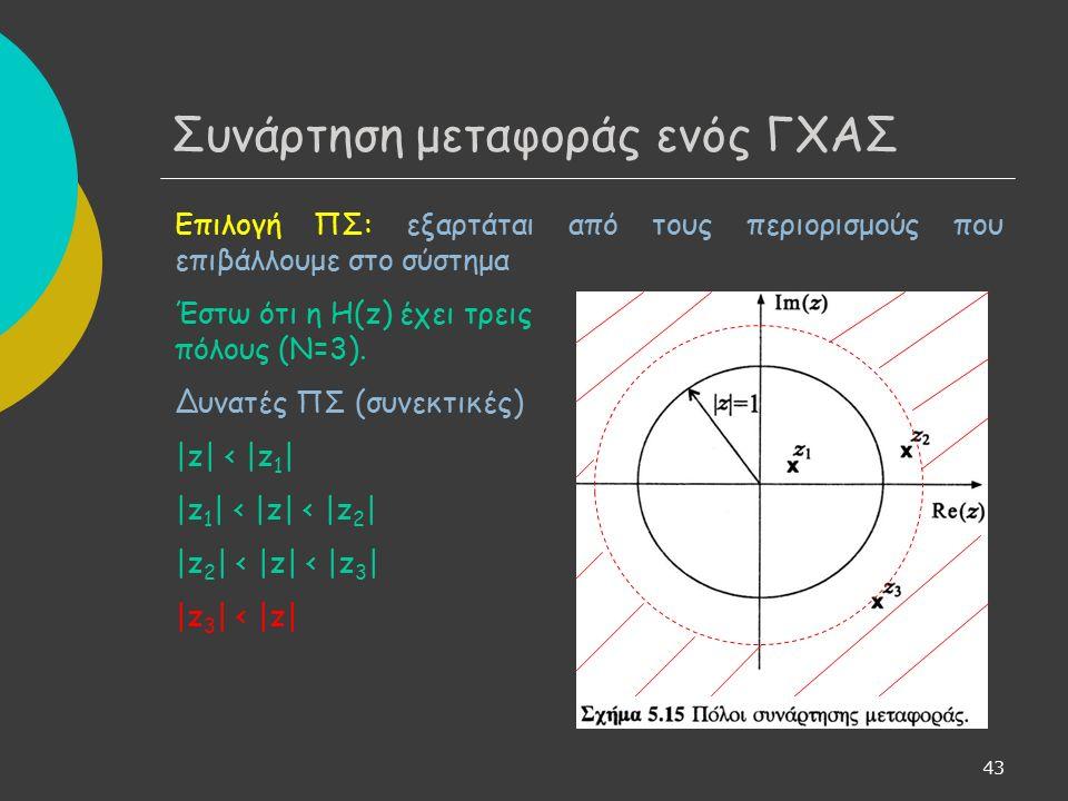 43 Συνάρτηση μεταφοράς ενός ΓΧΑΣ Επιλογή ΠΣ: εξαρτάται από τους περιορισμούς που επιβάλλουμε στο σύστημα Έστω ότι η Η(z) έχει τρεις πόλους (Ν=3).