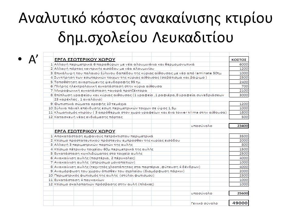 Αναλυτικό κόστος ανακαίνισης κτιρίου δημ.σχολείου Λευκαδιτίου Α'